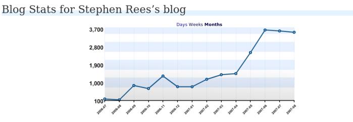 blogstats.png