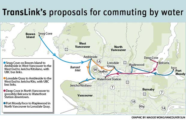 Translink's Proposals for Commuting by Water
