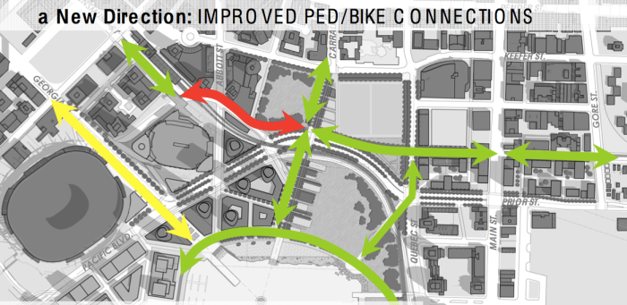 Improved Pedestrian and Bicycle Connections