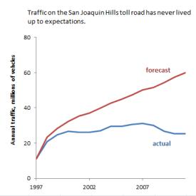 San-Joaquin-275x275