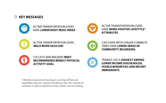 Page 1 Key Messages Graphic