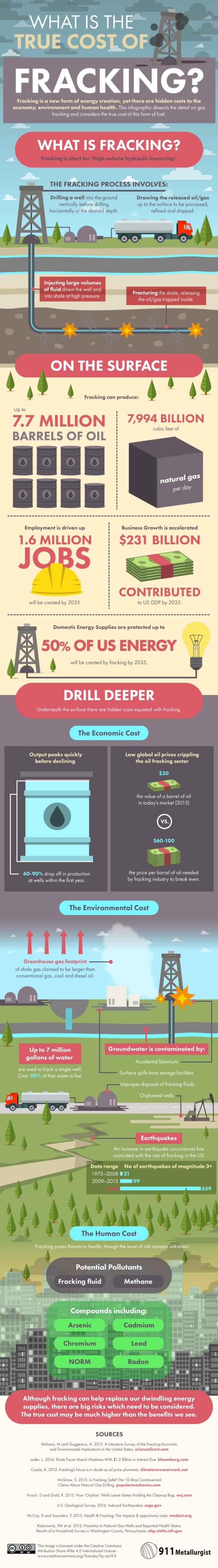 the-true-cost-of-fracking-dv3